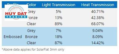 ts-tam-lop-lay-sang-solarflat