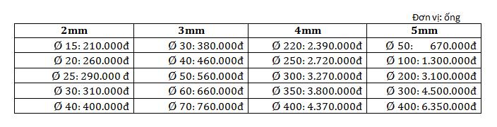 bảng giá ống nhựa rỗng